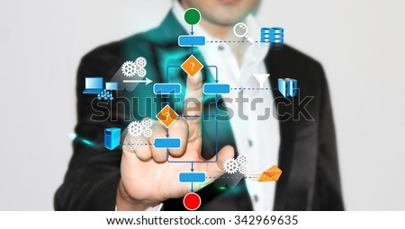 Business man operating the business process
