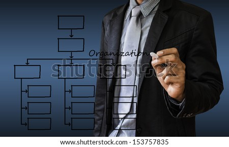 business man organization
