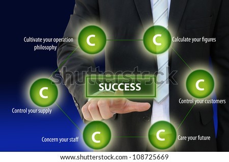 Business man point successful management concept chart - stock photo