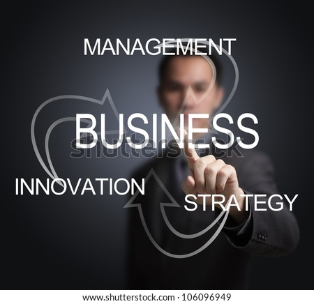 business man pointing at concept of business component management - innovation - strategy