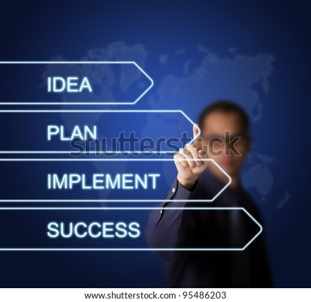 business man pointing at four step of business strategy plan ( idea - plan - implement - success ) on digital screen - stock photo