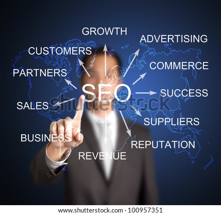 business man showing that search engine optimization ( SEO ) is channel to worldwide customer, commerce,  sale, success, reputation, partner etc. - stock photo
