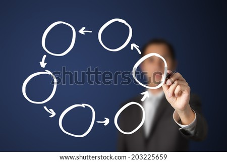 business man writing blank cycle diagram