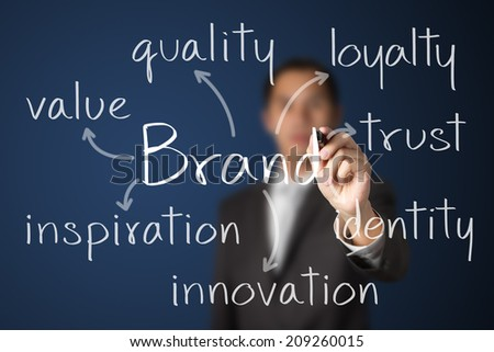 business man writing brand concept - stock photo