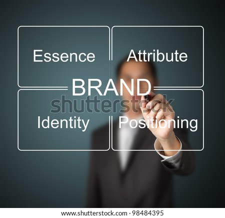 business man writing brand concept ( essence - attribute - positioning - identity ) which important for emotional marketing - stock photo