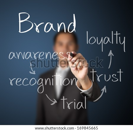 business man writing brand loyalty development concept - stock photo
