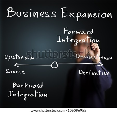 business man writing business expansion concept of forward and backward integration