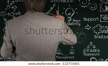 business man writing business idea concept on black board