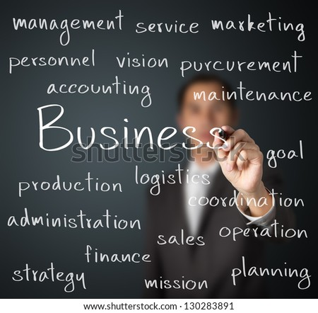 business man writing business organization concept