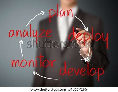 business man writing business process cycle
