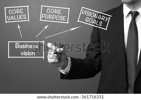 Business man writing Business vision concept - stock photo