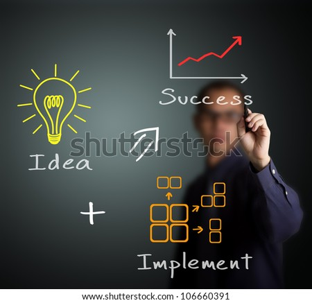 business man writing concept idea with implementation make success - stock photo