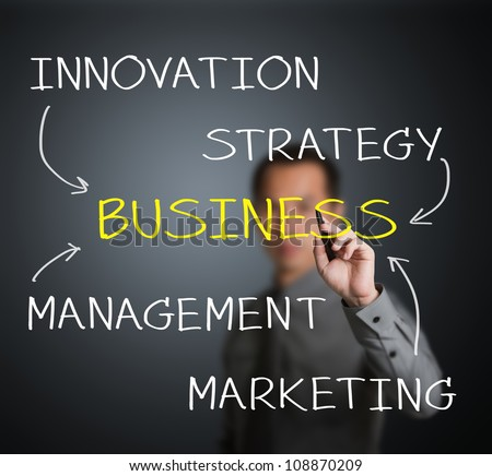 business man writing concept of business component management - innovation - strategy - marketing - stock photo