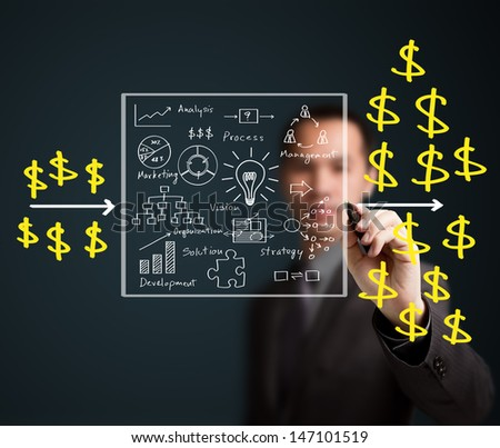 business man writing concept of business process make profit - stock photo