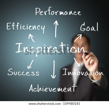 business man writing concept of inspiration bring efficiency, performance, goal, innovation, achievement and  success - stock photo