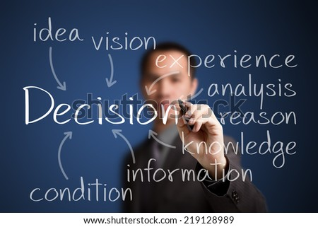 business man writing decision making concept