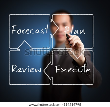 business man writing diagram of business improvement circle forecast - plan - review - execute - stock photo