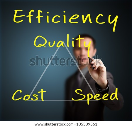 business man writing efficiency concept of quality cost and speed - stock photo