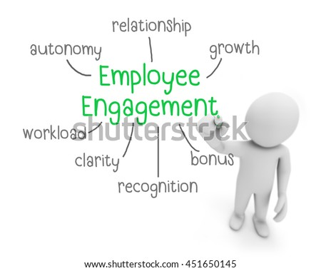 definition of employee empowerment management essay Empowerment definition employee empowerment is a management strategy that aims to give employees the tools and resources necessary to make confident decisions in the workplace without supervision empowerment is a long-term, resource-intensive strategy that involves significant time and financial investment from the organisation's leaders.