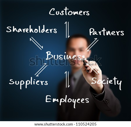 business man writing exchange and relation process of business and customer, society, partner, employee, supplier and shareholder - stock photo