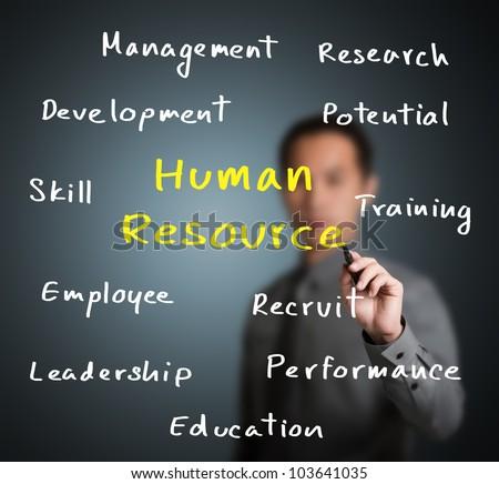 business man writing human resource concept - stock photo