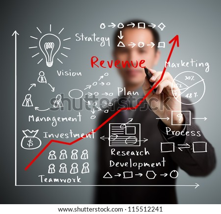 business man writing increased revenue graph with process of  vision - teamwork - plan - investment - management - research - development -  strategy -marketing - stock photo