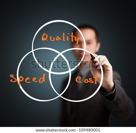 business man writing industrial concept of quality, speed and cost - stock photo