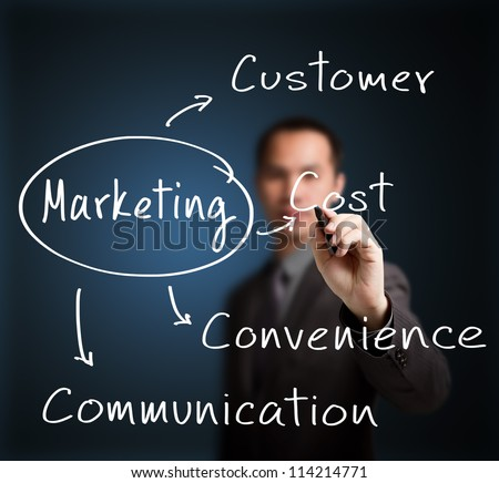 business man writing marketing concept customer - cost - convenience - communication