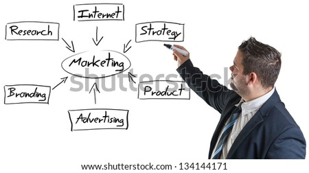 business man writing marketing diagram on whiteboard - stock photo