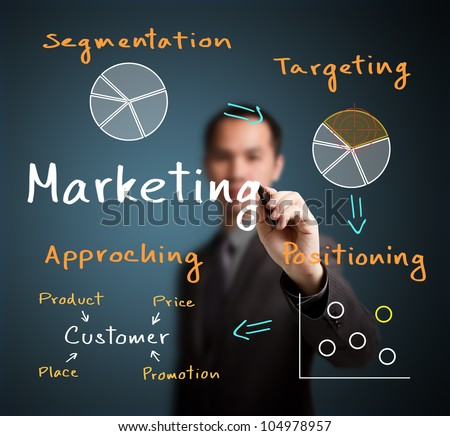 business man writing marketing process concept ( segmentation - targeting - positioning - approaching )