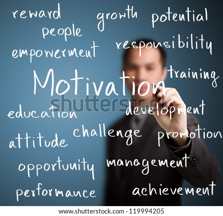 ambition and motivation in fifth business essay Essay about motivation theory in business 2189 words | 9 pages the motivating factors of monetary rewards and recognition which are provided on a variable-ratio schedule.