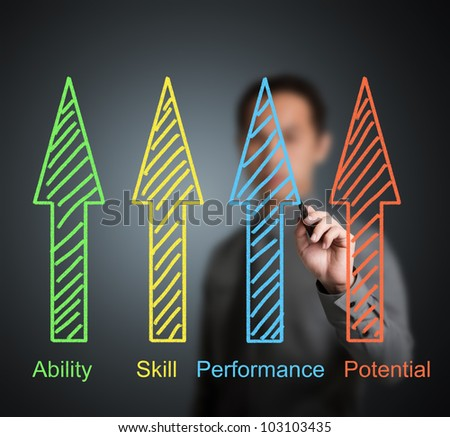 business man writing people or employee development concept by ability, skill, performance and potential - stock photo