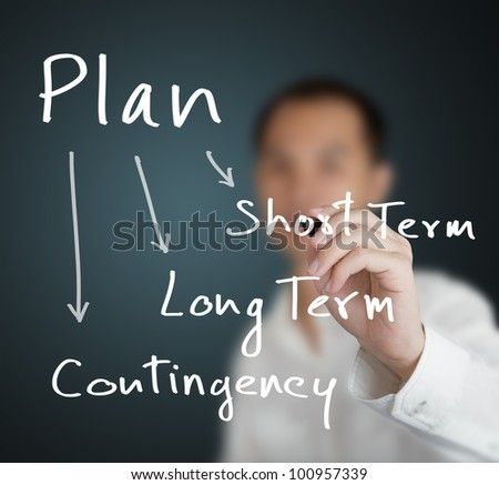 business man writing planning concept of time relevant business plan ( short term, long term, contingency ) - stock photo