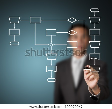 business man writing process flowchart on whiteboard - stock photo
