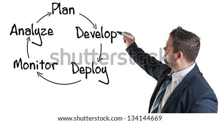 business man writing process strategy on whiteboard - stock photo