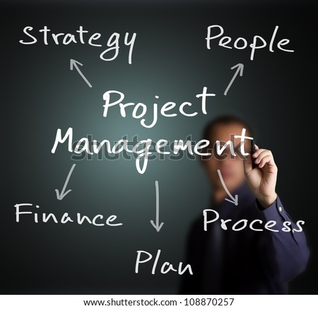 business man writing project management concept strategy - people - finance - plan - process