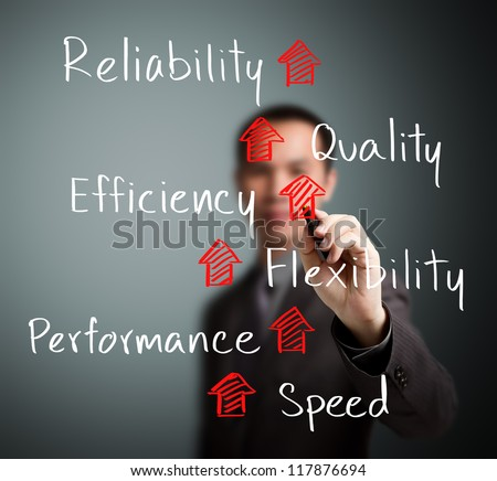 business man writing rising reliability, quality, efficiency, flexibility, performance and speed