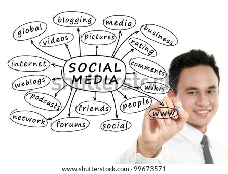 business man writing social network concept on whiteboard - stock photo