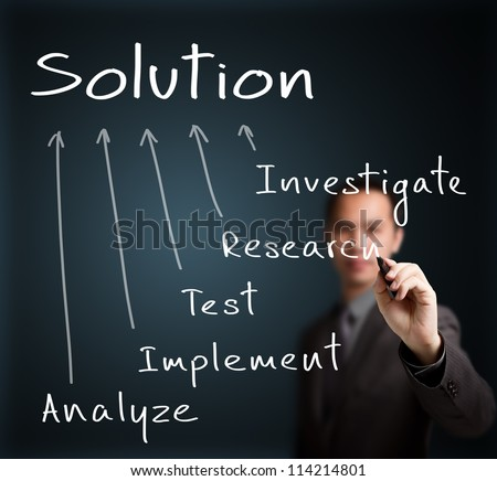 business man writing solution finding method ( investigate - research - test - implement - analyze )