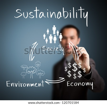 business man writing sustainability concept