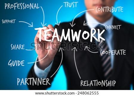 business man writing teamwork concept. business man writing concept of vision bring achievement, performance, solution creativity, development, innovation and success - stock photo