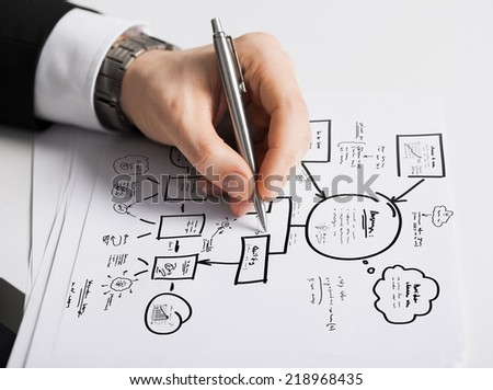 business, marketing, planning and people concept - close up of male hand with pen drawing scheme on white paper - stock photo