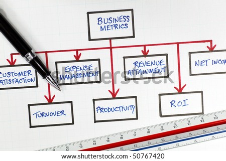 Business Metrics and Performance Diagram - stock photo