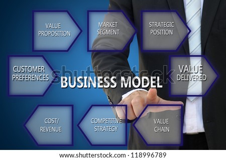 Business Model Process with business hand pointing
