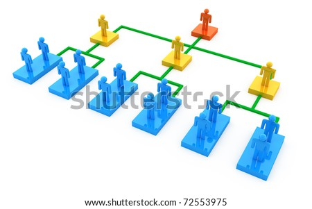 Business organization chart isolated on white - stock photo