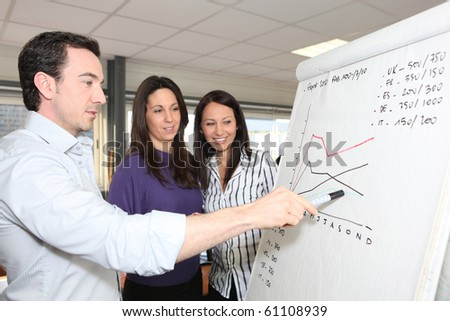 Business people in front of a statistics board