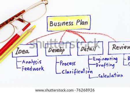 Business plan abstract with sketch and pencils. - stock photo