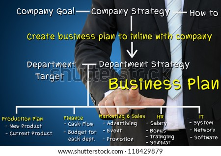 Business plan concept for each department - stock photo
