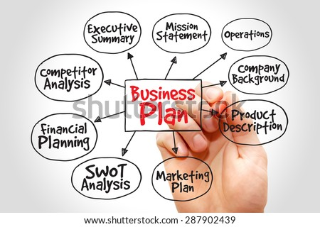 Business Planning Stock Images RoyaltyFree Images  Vectors