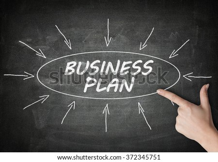 Business Plan process information concept on blackboard with a hand pointing on it.